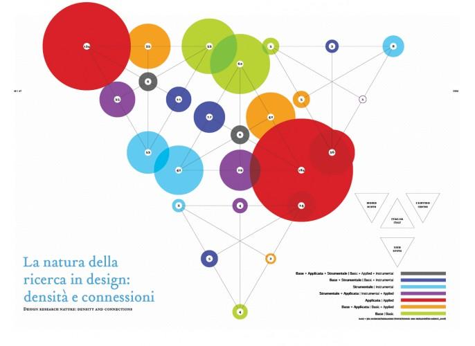 Rencontres des Ateliers: Paolo Ciuccarelli // 20.03.14 @ ENSCI